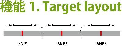 機能1 Target機能